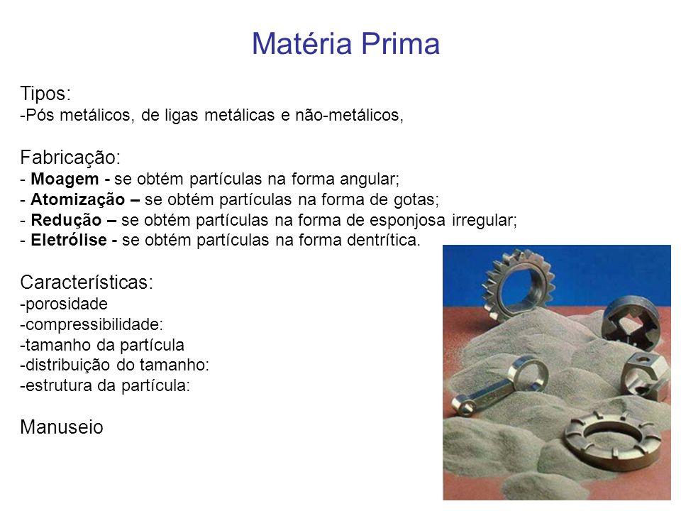 Matéria Prima Tipos: -Pós metálicos, de ligas metálicas e não-metálicos, Fabricação: - Moagem - se obtém partículas na forma angular; - Atomização – s