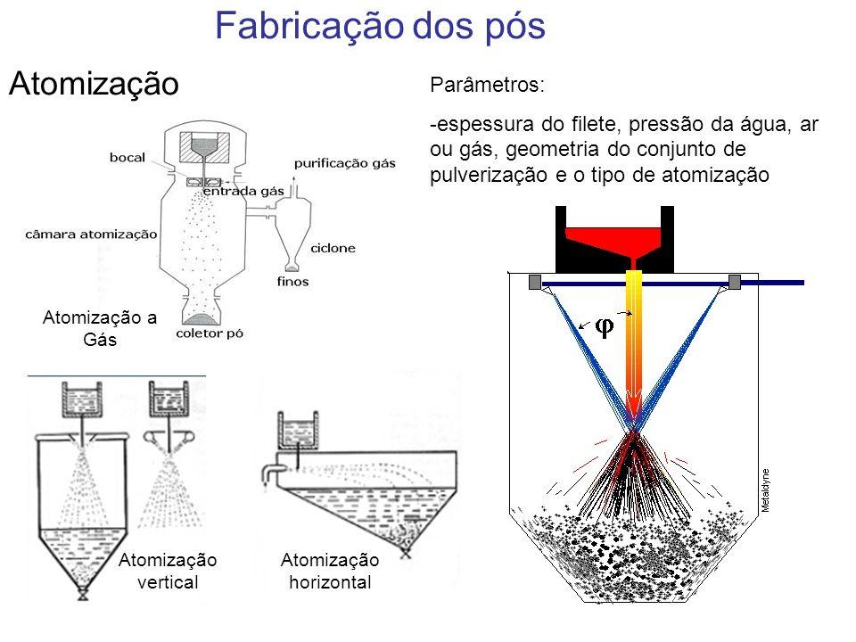 Fabricação dos pós Atomização Atomização a Gás Atomização horizontal Atomização vertical Parâmetros: -espessura do filete, pressão da água, ar ou gás,