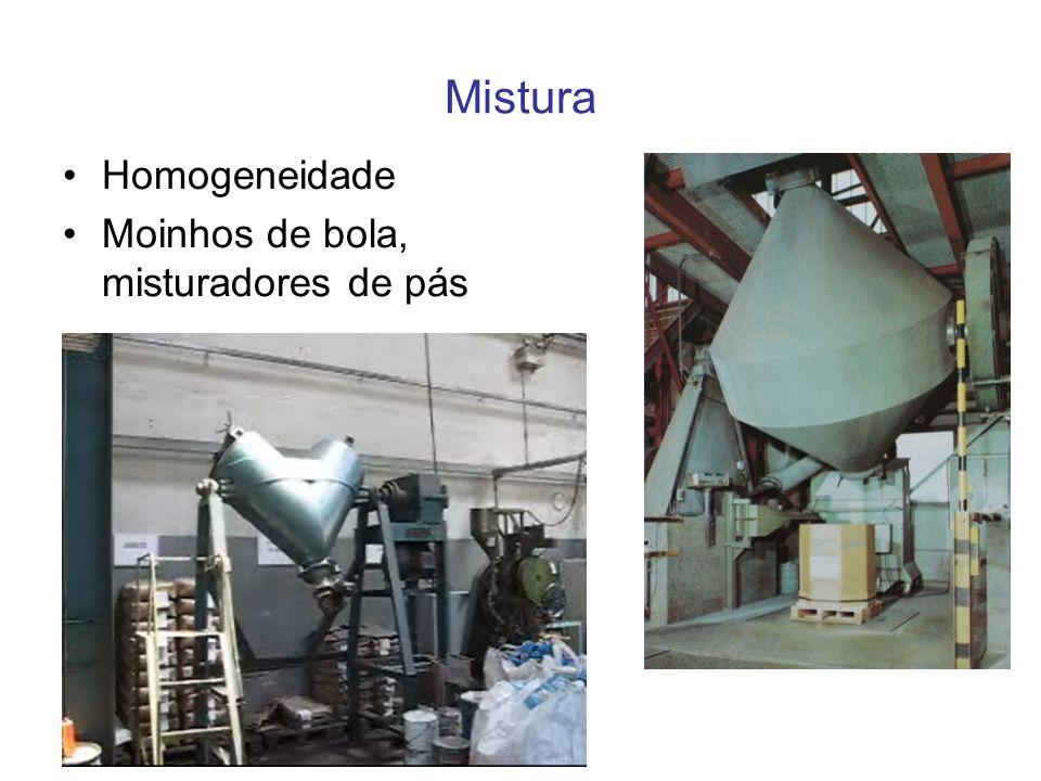 Sinterização - Equipamento Utiliza-se nesta etapa um forno com atmosfera controlada ou vácuo.