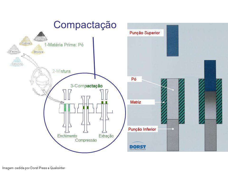 Sinterização por fase sólida: A temperatura promove a união das partículas do pó por difusão.