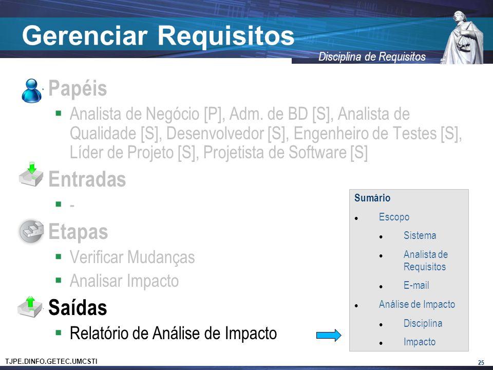 TJPE.DINFO.GETEC.UMCSTI Disciplina de Requisitos Gerenciar Requisitos Papéis Analista de Negócio [P], Adm.