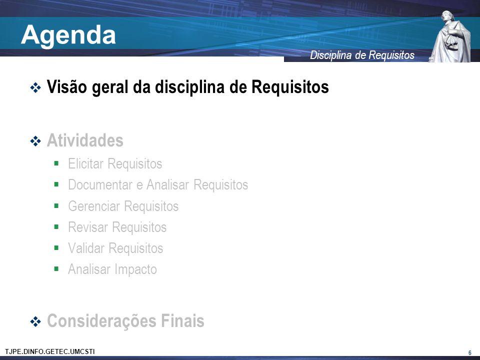 TJPE.DINFO.GETEC.UMCSTI Disciplina de Requisitos Revisar Requisitos Papéis Analista de Negócio [P], Adm.