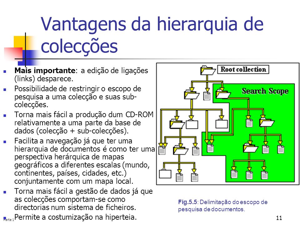 Parte 1 11 Vantagens da hierarquia de colecções Mais importante: a edição de ligações (links) desparece. Possibilidade de restringir o escopo de pesqu