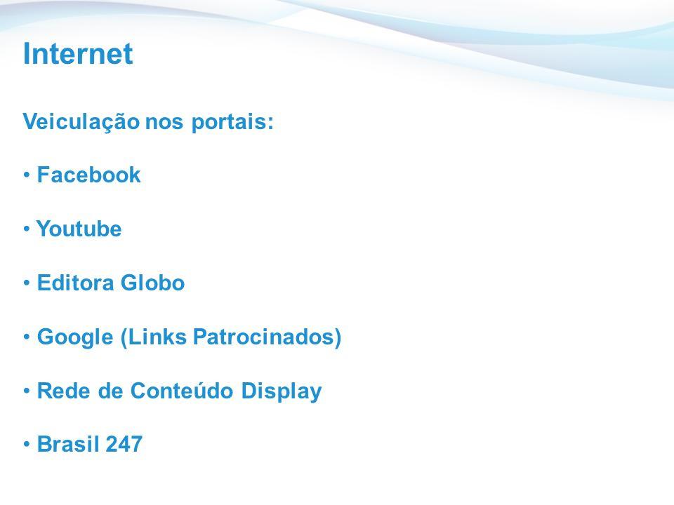 Internet Veiculação nos portais: Facebook Youtube Editora Globo Google (Links Patrocinados) Rede de Conteúdo Display Brasil 247