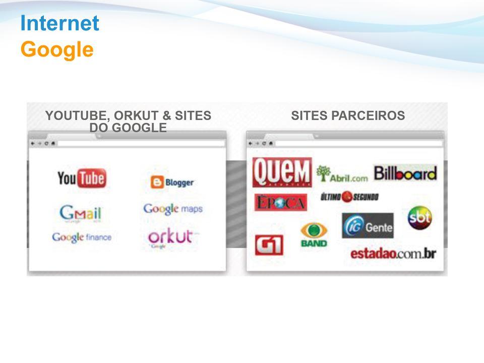 Internet Google