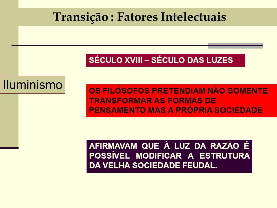 Transição : Fatores Intelectuais Iluminismo SÉCULO XVIII – SÉCULO DAS LUZES OS FILÓSOFOS PRETENDIAM NÃO SOMENTE TRANSFORMAR AS FORMAS DE PENSAMENTO MAS A PRÓPRIA SOCIEDADE AFIRMAVAM QUE À LUZ DA RAZÃO É POSSÍVEL MODIFICAR A ESTRUTURA DA VELHA SOCIEDADE FEUDAL.