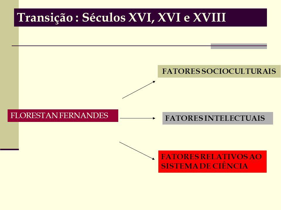 Transição : Fatores Intelectuais Novum Organum, de Francis Bacon (1561 - 1626), que apresenta um novo método de conhecimento, baseado na experimentação.