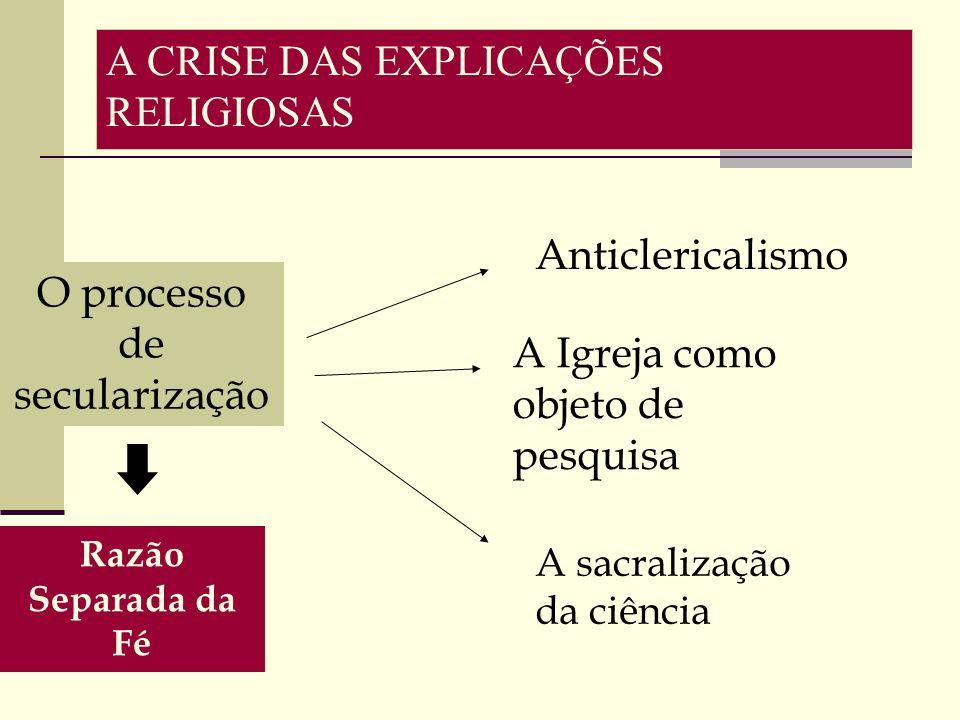 A CRISE DAS EXPLICAÇÕES RELIGIOSAS O processo de secularização Anticlericalismo A Igreja como objeto de pesquisa A sacralização da ciência Razão Separada da Fé