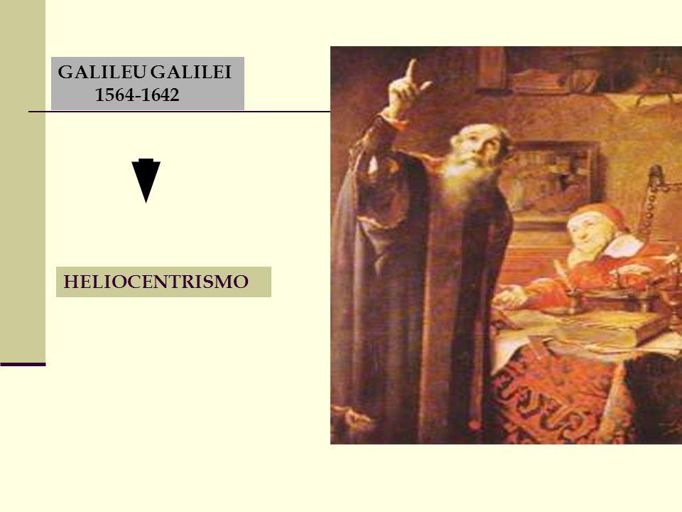 GALILEU GALILEI 1564-1642 HELIOCENTRISMO