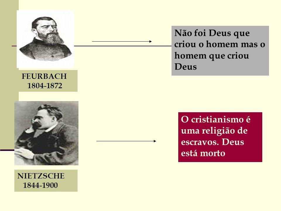 FEURBACH 1804-1872 Não foi Deus que criou o homem mas o homem que criou Deus NIETZSCHE 1844-1900 O cristianismo é uma religião de escravos.