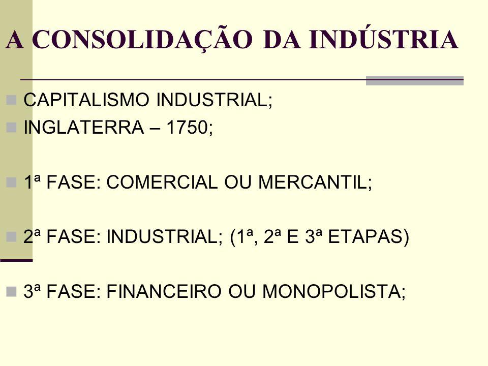 A CONSOLIDAÇÃO DA INDÚSTRIA CAPITALISMO INDUSTRIAL; INGLATERRA – 1750; 1ª FASE: COMERCIAL OU MERCANTIL; 2ª FASE: INDUSTRIAL; (1ª, 2ª E 3ª ETAPAS) 3ª FASE: FINANCEIRO OU MONOPOLISTA;