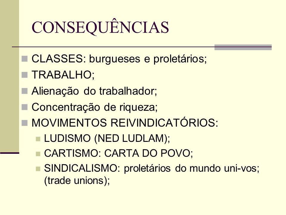 CONSEQUÊNCIAS CLASSES: burgueses e proletários; TRABALHO; Alienação do trabalhador; Concentração de riqueza; MOVIMENTOS REIVINDICATÓRIOS: LUDISMO (NED LUDLAM); CARTISMO: CARTA DO POVO; SINDICALISMO: proletários do mundo uni-vos; (trade unions);