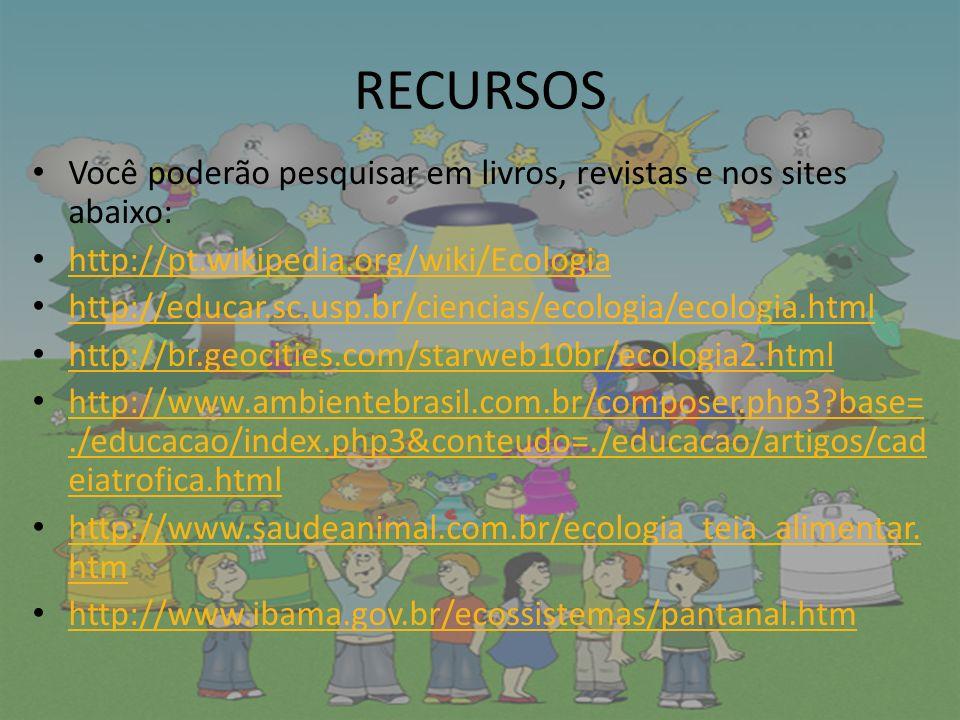 RECURSOS Você poderão pesquisar em livros, revistas e nos sites abaixo: http://pt.wikipedia.org/wiki/Ecologia http://educar.sc.usp.br/ciencias/ecologia/ecologia.html http://br.geocities.com/starweb10br/ecologia2.html http://www.ambientebrasil.com.br/composer.php3?base=./educacao/index.php3&conteudo=./educacao/artigos/cad eiatrofica.html http://www.ambientebrasil.com.br/composer.php3?base=./educacao/index.php3&conteudo=./educacao/artigos/cad eiatrofica.html http://www.saudeanimal.com.br/ecologia_teia_alimentar.