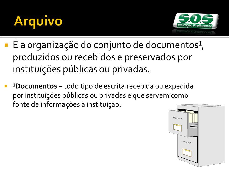Arquivo É a organização do conjunto de documentos¹, produzidos ou recebidos e preservados por instituições públicas ou privadas. ¹Documentos – todo ti