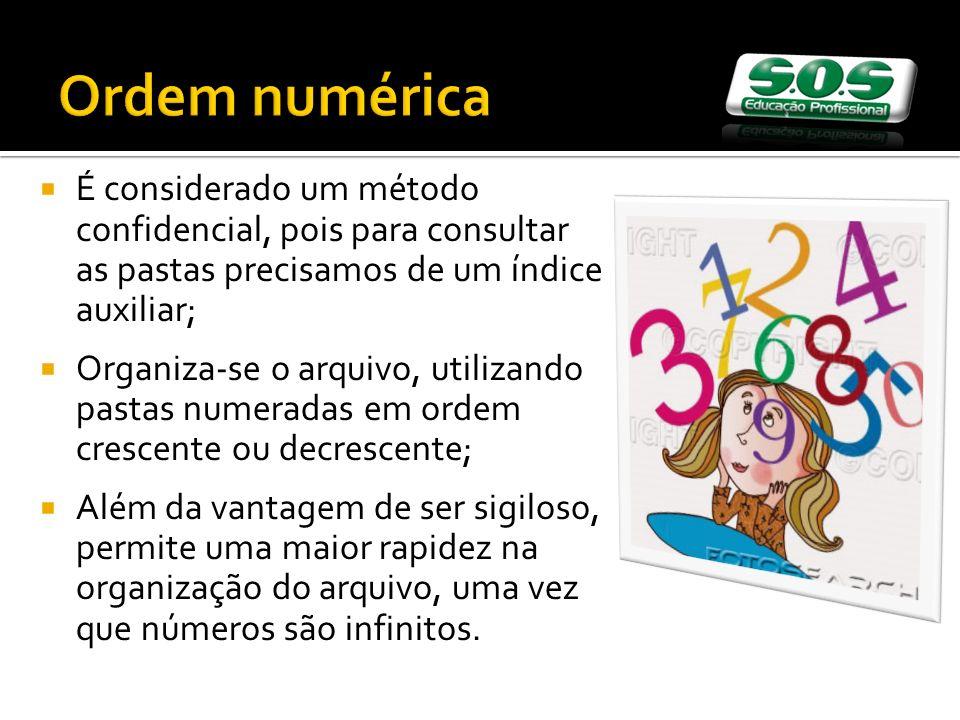 Ordem numérica É considerado um método confidencial, pois para consultar as pastas precisamos de um índice auxiliar; Organiza-se o arquivo, utilizando pastas numeradas em ordem crescente ou decrescente; Além da vantagem de ser sigiloso, permite uma maior rapidez na organização do arquivo, uma vez que números são infinitos.