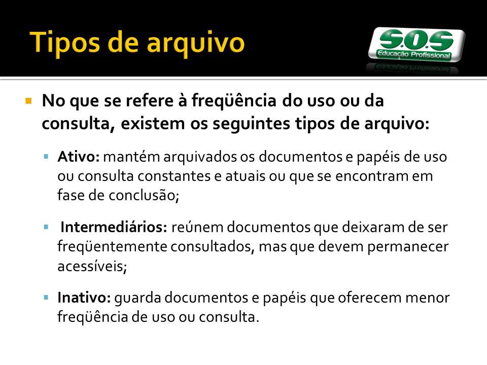 No que se refere à freqüência do uso ou da consulta, existem os seguintes tipos de arquivo: Ativo: mantém arquivados os documentos e papéis de uso ou