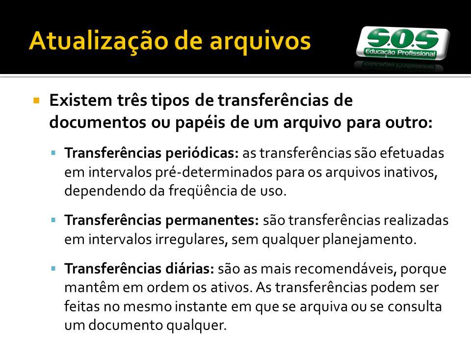 Existem três tipos de transferências de documentos ou papéis de um arquivo para outro: Transferências periódicas: as transferências são efetuadas em intervalos pré-determinados para os arquivos inativos, dependendo da freqüência de uso.