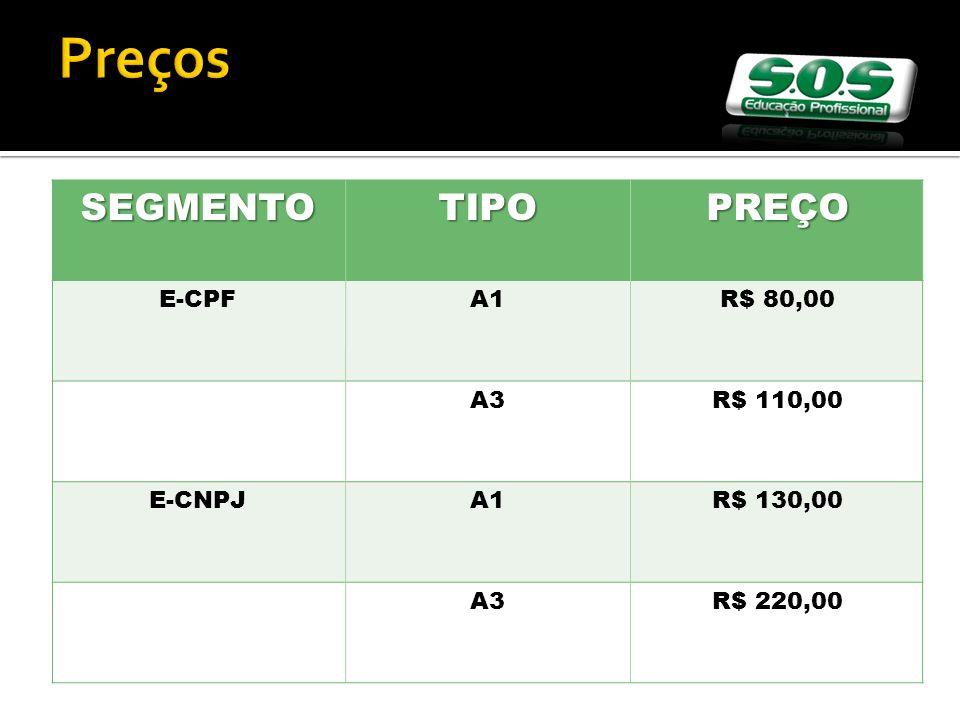 Preços SEGMENTOTIPOPREÇO E-CPFA1R$ 80,00 A3R$ 110,00 E-CNPJA1R$ 130,00 A3R$ 220,00