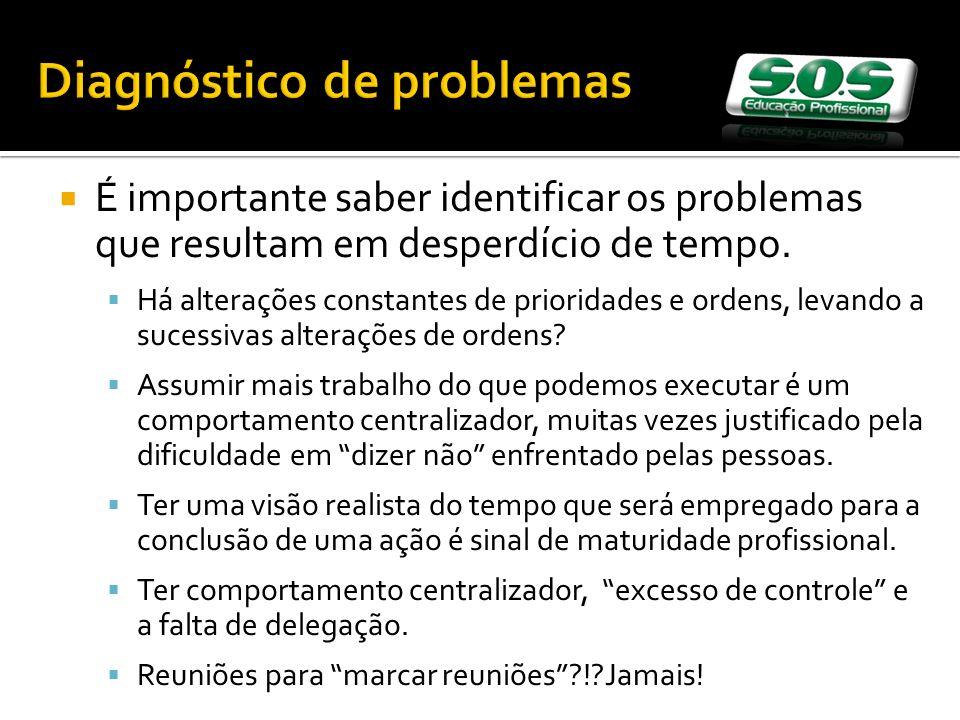 Diagnóstico de problemas É importante saber identificar os problemas que resultam em desperdício de tempo.