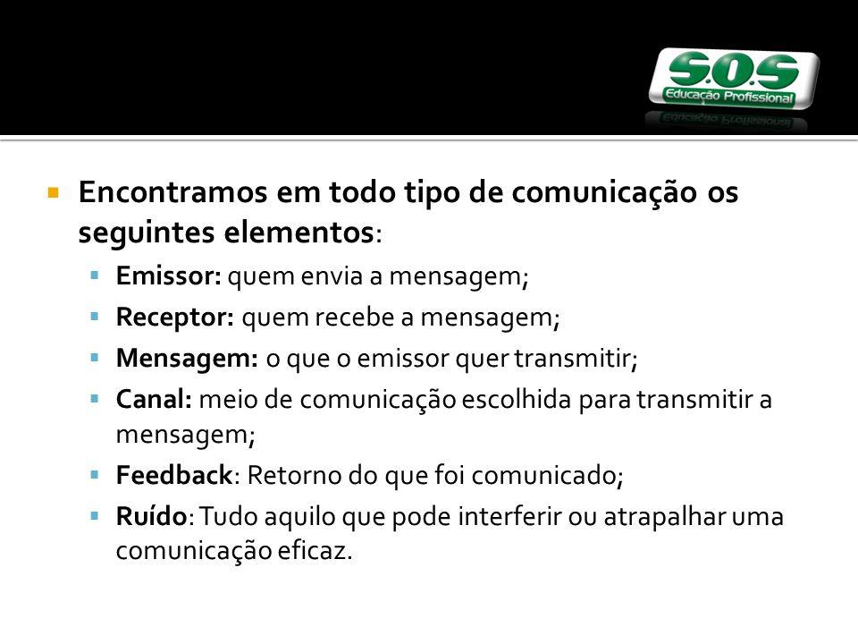 Encontramos em todo tipo de comunicação os seguintes elementos: Emissor: quem envia a mensagem; Receptor: quem recebe a mensagem; Mensagem: o que o em
