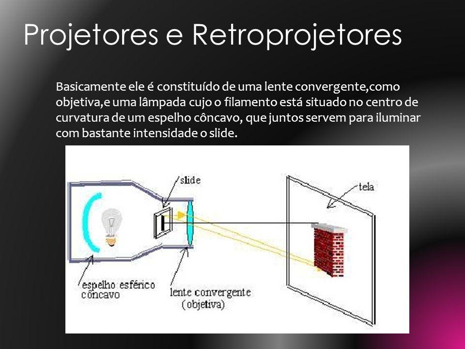 Basicamente ele é constituído de uma lente convergente,como objetiva,e uma lâmpada cujo o filamento está situado no centro de curvatura de um espelho