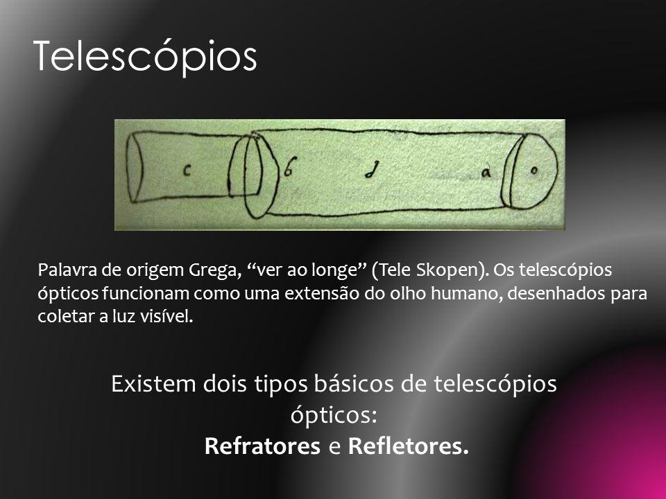Palavra de origem Grega, ver ao longe (Tele Skopen). Os telescópios ópticos funcionam como uma extensão do olho humano, desenhados para coletar a luz