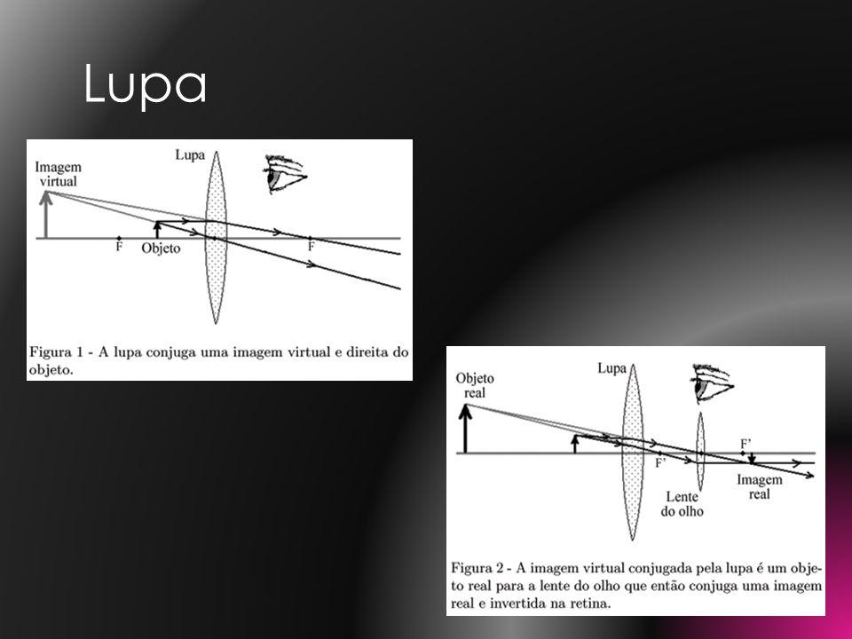 A lupa está focada para infinito quando o objeto está situado no foco objeto da lente e a imagem está no infinito, correspondendo às melhores condições de observação.