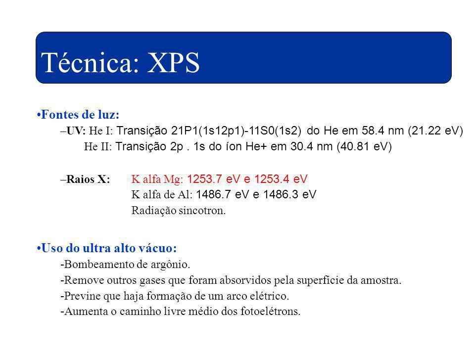 Técnica: XPS Fontes de luz: –UV: He I: Transição 21P1(1s12p1)-11S0(1s2) do He em 58.4 nm (21.22 eV) He II: Transição 2p. 1s do íon He+ em 30.4 nm (40.