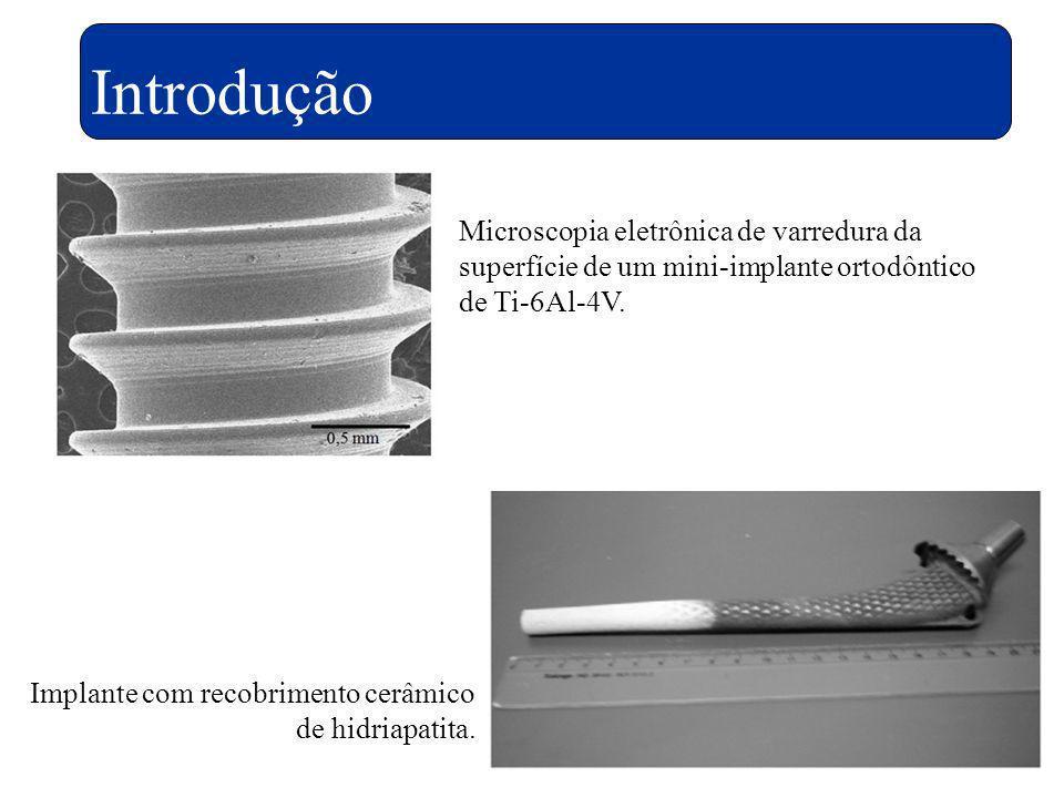 Introdução Implante com recobrimento cerâmico de hidriapatita. Microscopia eletrônica de varredura da superfície de um mini-implante ortodôntico de Ti