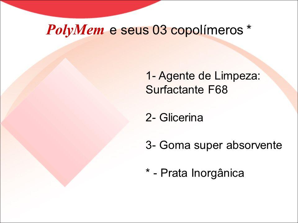 PolyMem e seus 03 copolímeros * 1- Agente de Limpeza: Surfactante F68 2- Glicerina 3- Goma super absorvente * - Prata Inorgânica