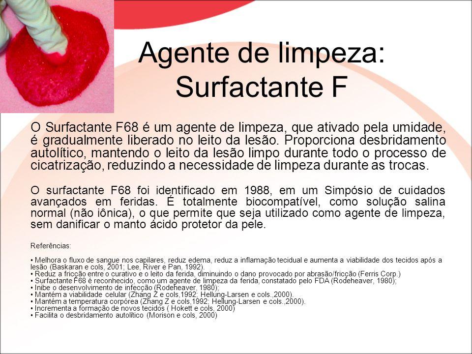 Agente de limpeza: Surfactante F O Surfactante F68 é um agente de limpeza, que ativado pela umidade, é gradualmente liberado no leito da lesão. Propor