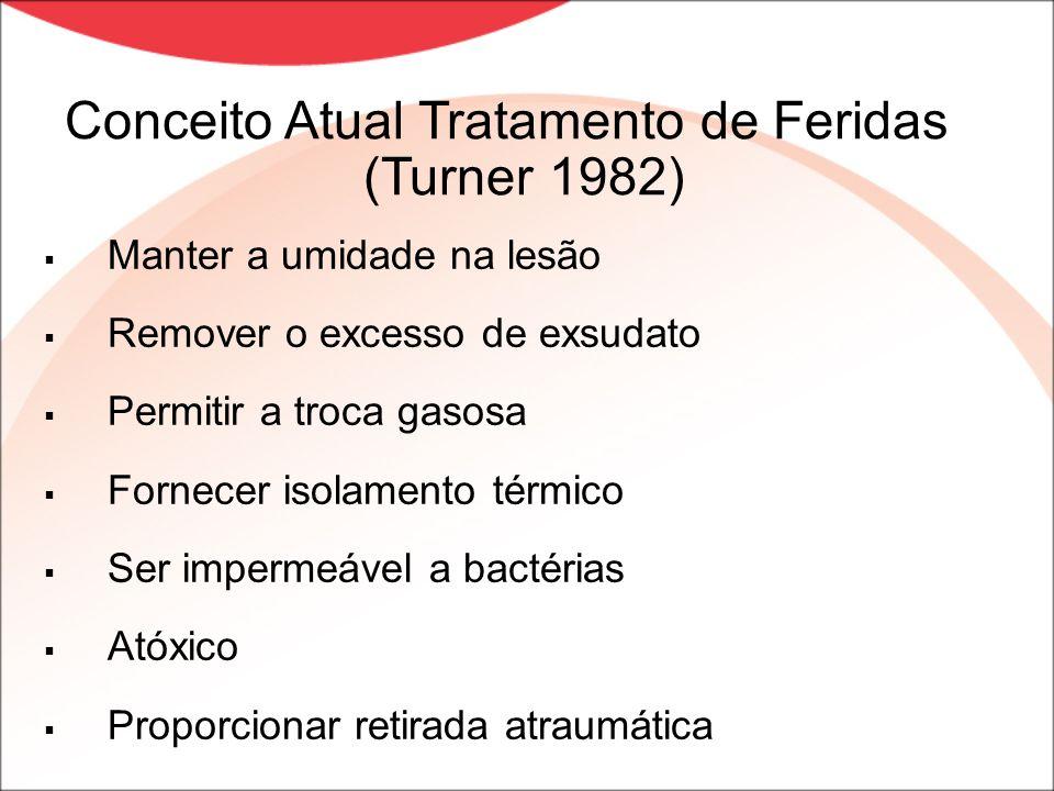 Conceito Atual Tratamento de Feridas (Turner 1982) Manter a umidade na lesão Remover o excesso de exsudato Permitir a troca gasosa Fornecer isolamento