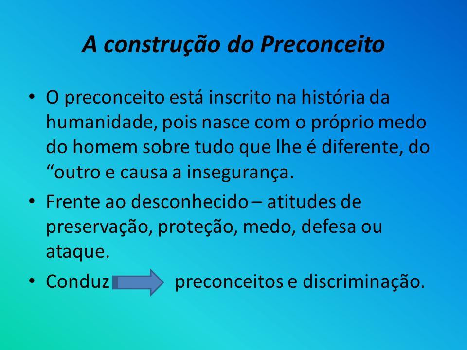 A construção do Preconceito O preconceito está inscrito na história da humanidade, pois nasce com o próprio medo do homem sobre tudo que lhe é diferen
