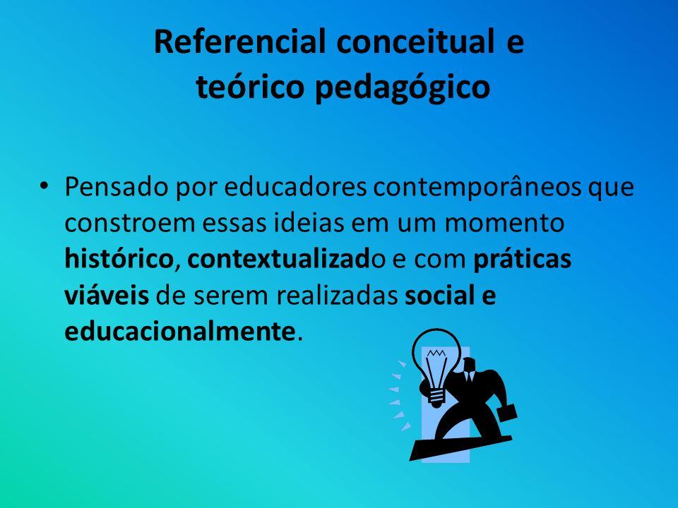 Referencial conceitual e teórico pedagógico Pensado por educadores contemporâneos que constroem essas ideias em um momento histórico, contextualizado