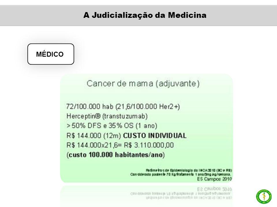 MÉDICO A Judicialização da Medicina