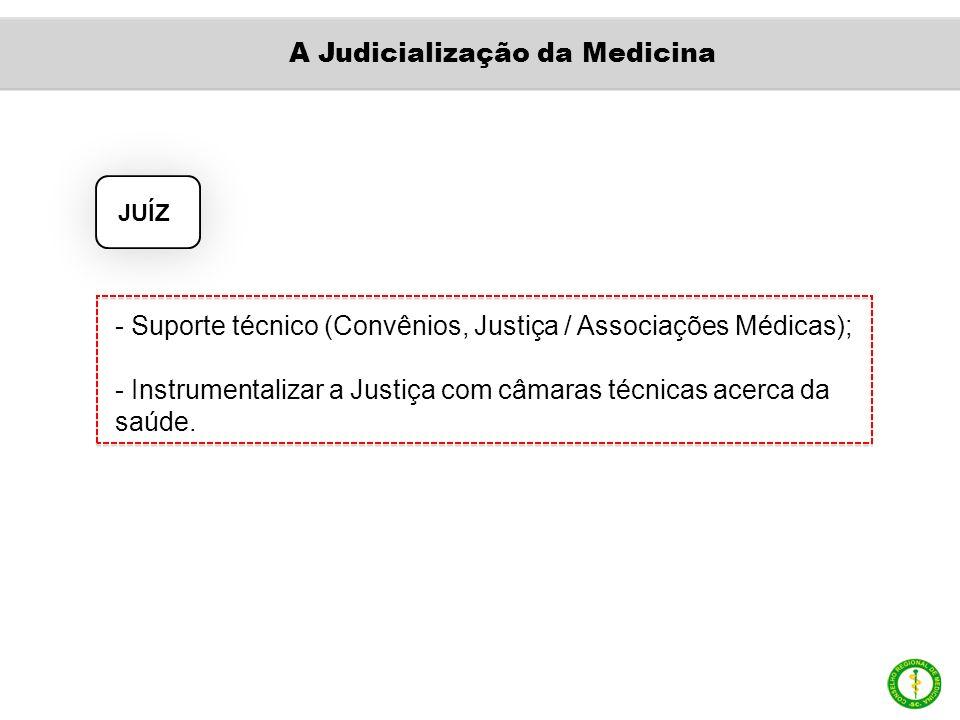 JUÍZ - Suporte técnico (Convênios, Justiça / Associações Médicas); - Instrumentalizar a Justiça com câmaras técnicas acerca da saúde. A Judicialização