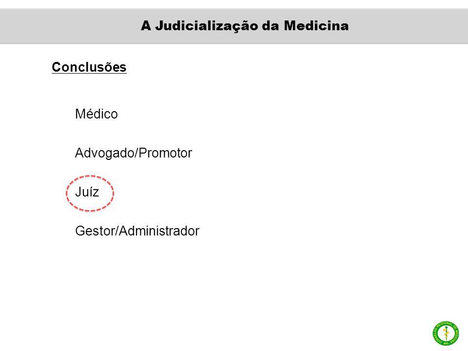 Conclusões Médico Advogado/Promotor Juíz Gestor/Administrador A Judicialização da Medicina