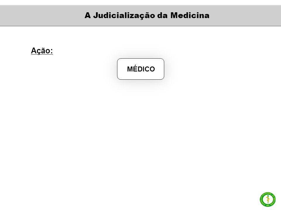 Ação: MÉDICO A Judicialização da Medicina