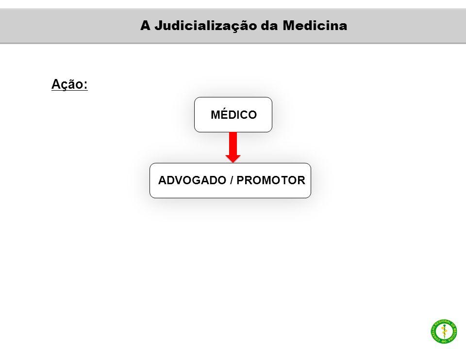 Ação: MÉDICO ADVOGADO / PROMOTOR A Judicialização da Medicina