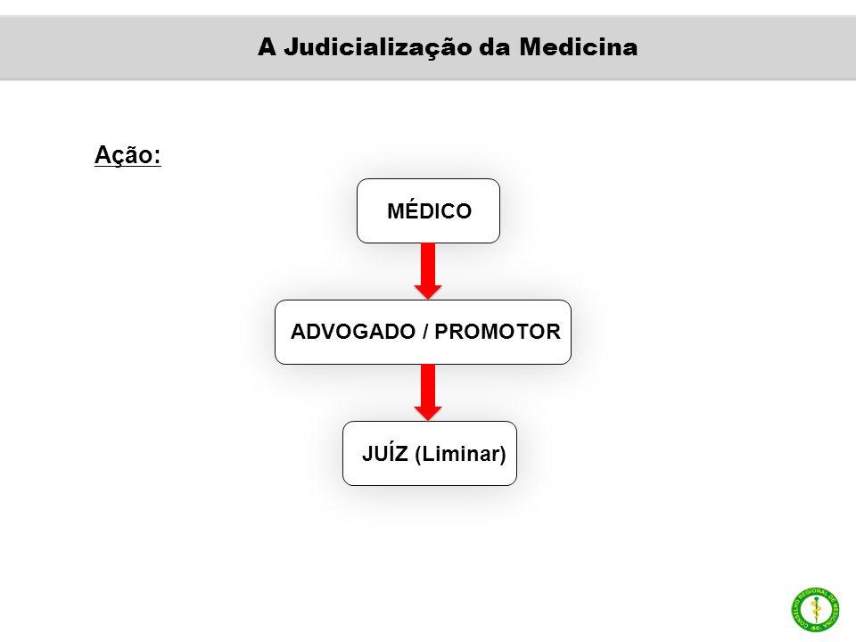 Ação: MÉDICO ADVOGADO / PROMOTOR JUÍZ (Liminar) A Judicialização da Medicina