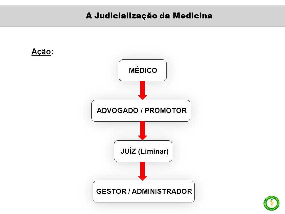Ação: MÉDICO ADVOGADO / PROMOTOR JUÍZ (Liminar) GESTOR / ADMINISTRADOR A Judicialização da Medicina