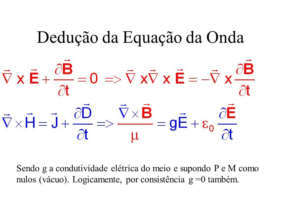 Dedução da Equação da Onda Sendo g a condutividade elétrica do meio e supondo P e M como nulos (vácuo). Logicamente, por consistência g =0 também.