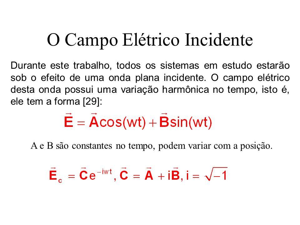 O Campo Elétrico Incidente Durante este trabalho, todos os sistemas em estudo estarão sob o efeito de uma onda plana incidente. O campo elétrico desta