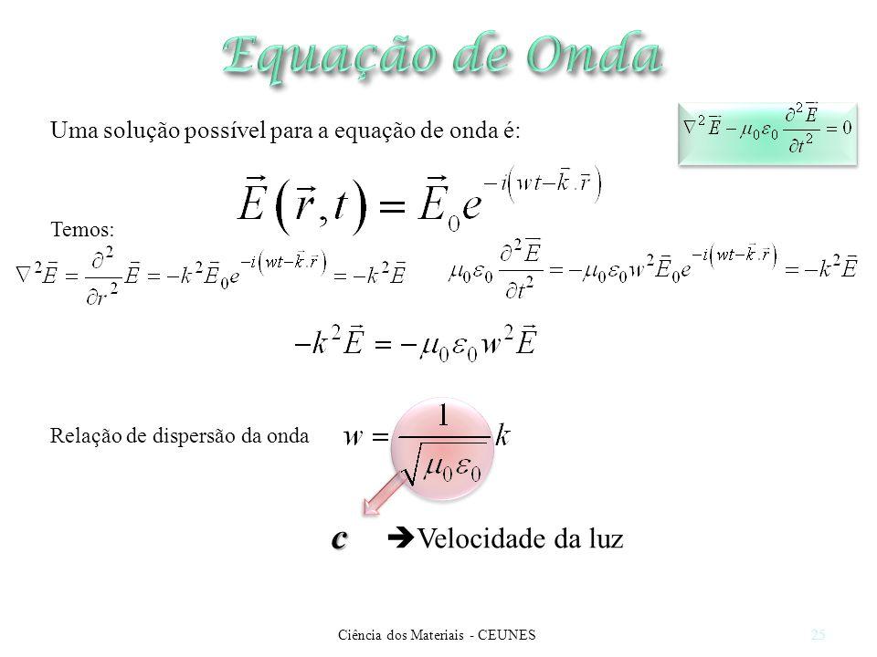 Ciência dos Materiais - CEUNES25 Uma solução possível para a equação de onda é: Temos: Relação de dispersão da onda c Velocidade da luz