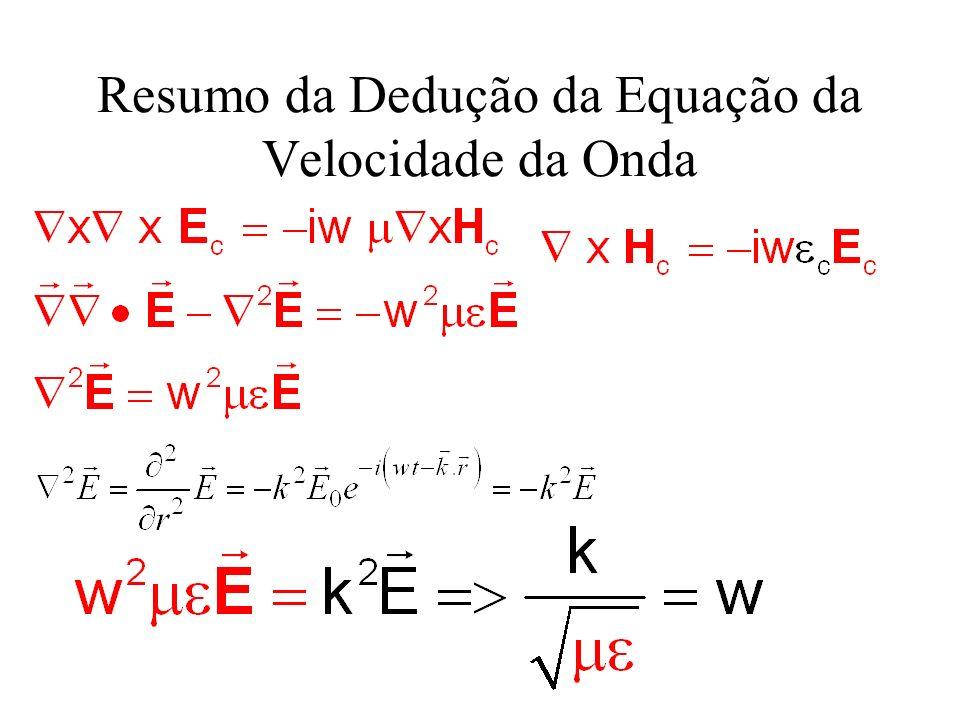 Resumo da Dedução da Equação da Velocidade da Onda