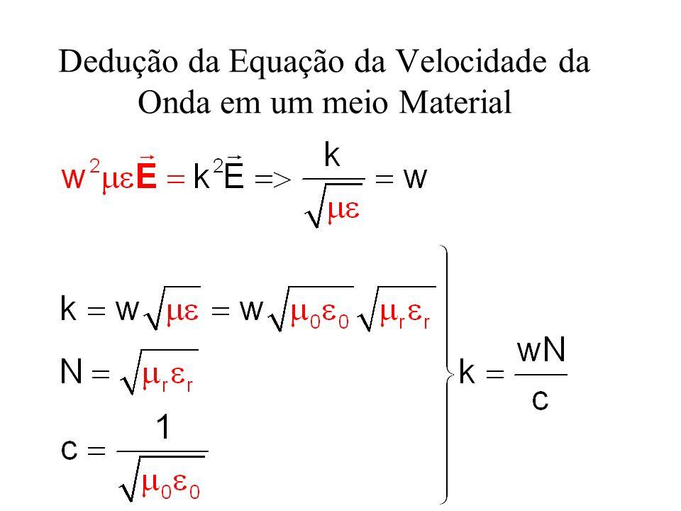 Dedução da Equação da Velocidade da Onda em um meio Material