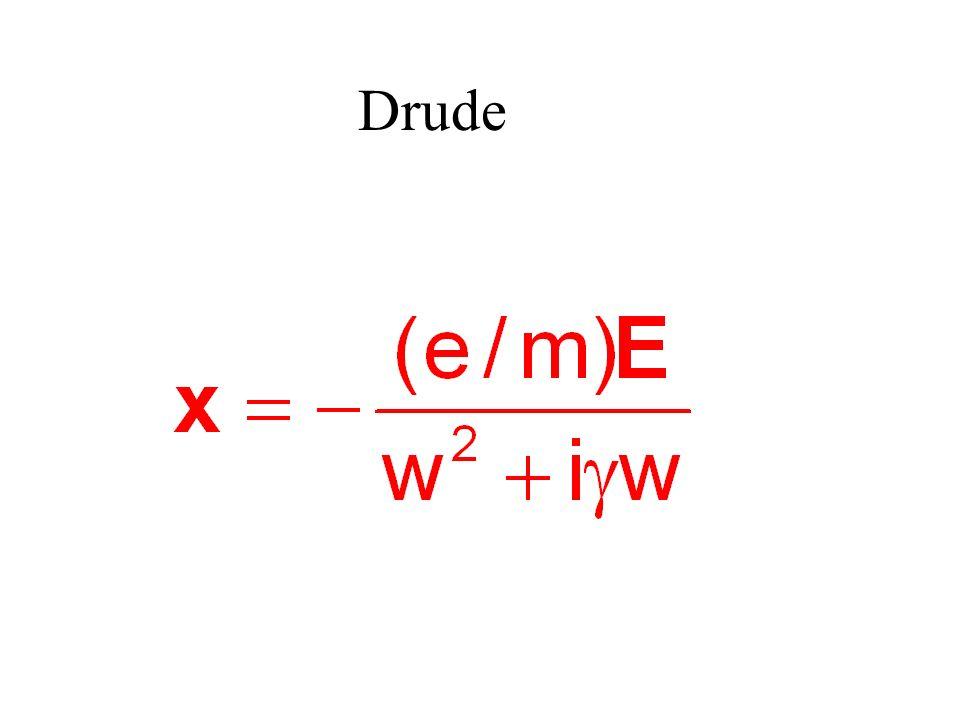 Mudando a posição dos elétrons com relação aos íons, o campo elétrico cria momentos de dipolo.