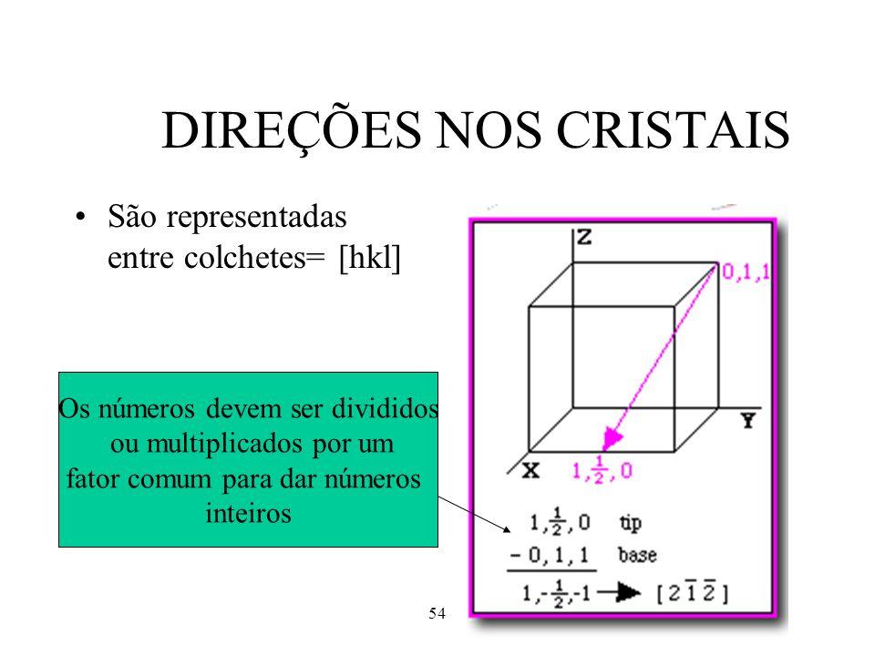 54 DIREÇÕES NOS CRISTAIS São representadas entre colchetes= [hkl] Os números devem ser divididos ou multiplicados por um fator comum para dar números