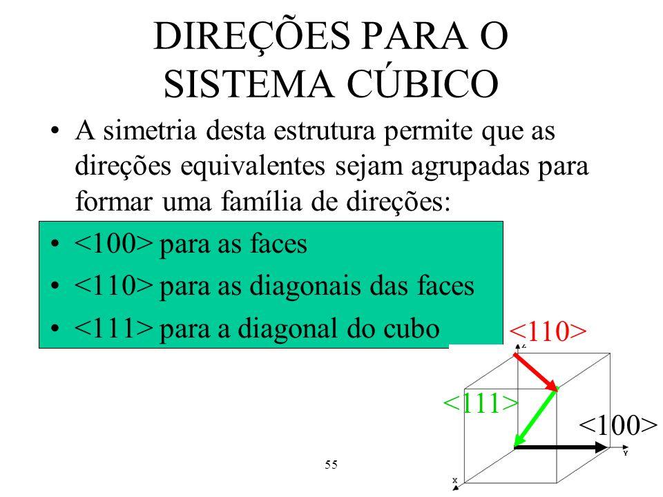 55 DIREÇÕES PARA O SISTEMA CÚBICO A simetria desta estrutura permite que as direções equivalentes sejam agrupadas para formar uma família de direções: