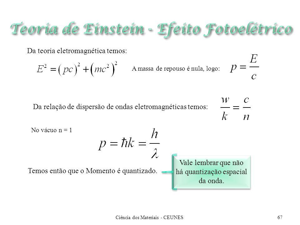 Ciência dos Materiais - CEUNES67 Da teoria eletromagnética temos: A massa de repouso é nula, logo: Da relação de dispersão de ondas eletromagnéticas t